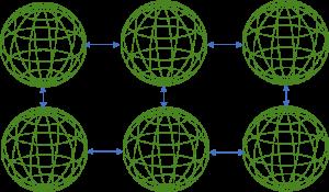 Schematische Darstellung eines Virtuellen Rundgangs